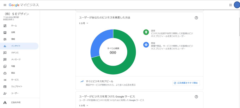 Googleマイビジネスのアクセス解析画面